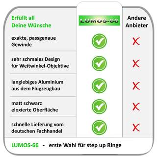 LUMOS Filteradapter 49-67 | step up Ring 49mm auf 67mm